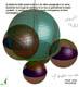 bisettrice dello spazio interno a tre sfere