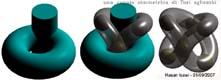 toro sghembo nato dal movimento tangenziale di una sfera a due superfici di rotazione
